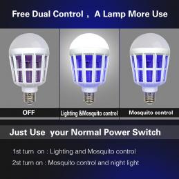 Lámpara mata insectos 15W Y...